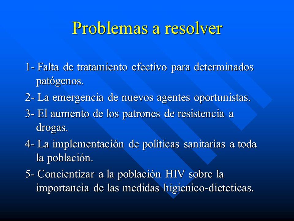 Problemas a resolver 1- Falta de tratamiento efectivo para determinados patógenos. 2- La emergencia de nuevos agentes oportunistas.