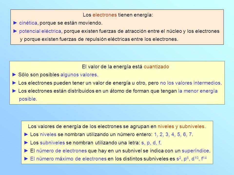 Los electrones tienen energía: