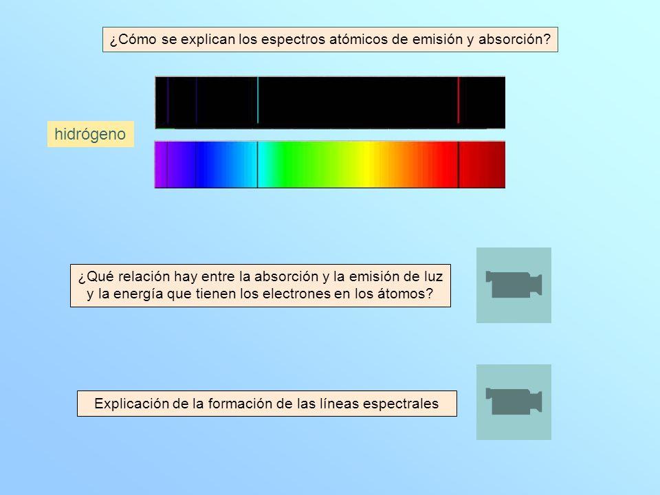 ¿Cómo se explican los espectros atómicos de emisión y absorción