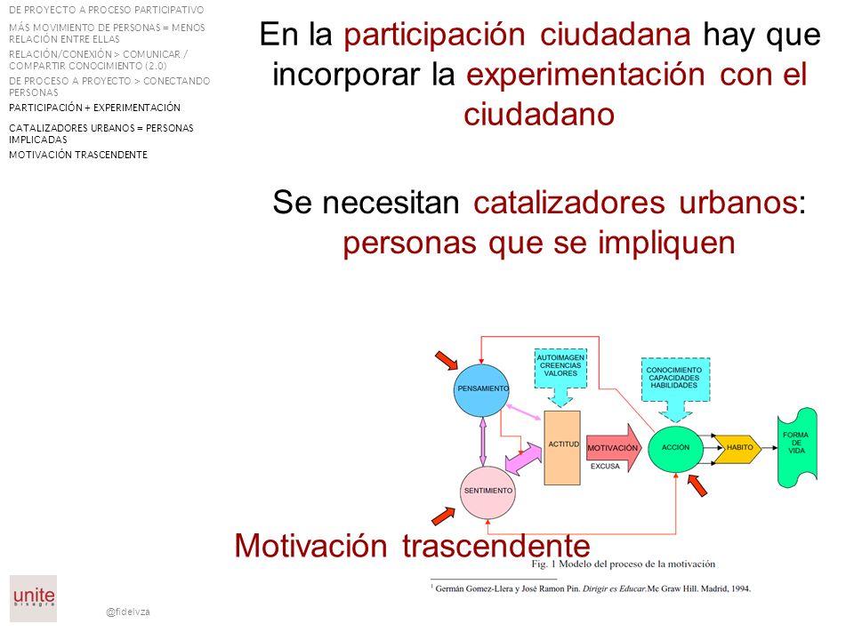 Se necesitan catalizadores urbanos: personas que se impliquen