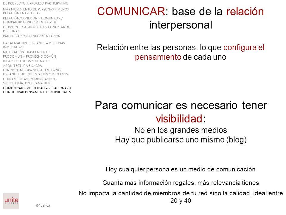 COMUNICAR: base de la relación interpersonal