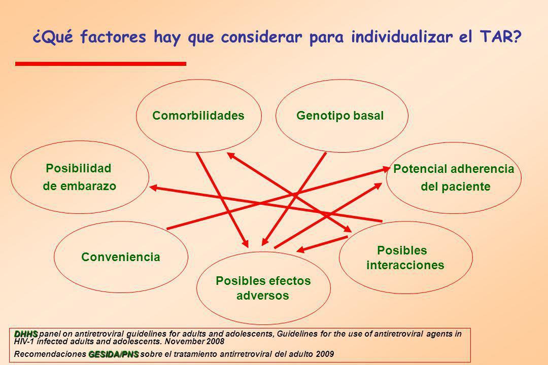 ¿Qué factores hay que considerar para individualizar el TAR