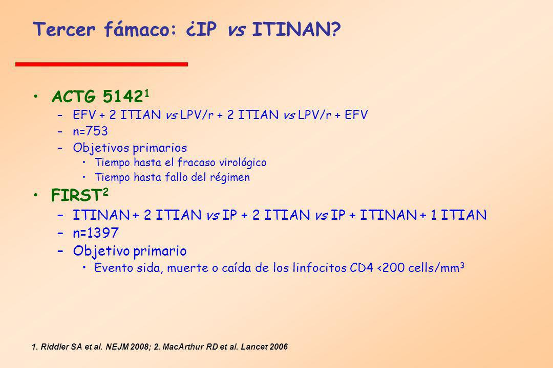Tercer fámaco: ¿IP vs ITINAN