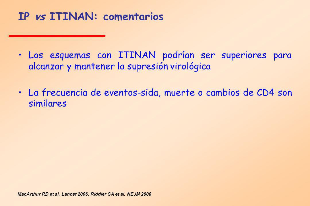 IP vs ITINAN: comentarios