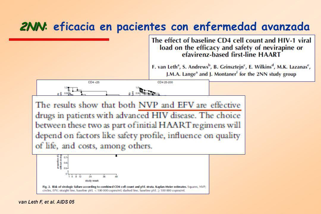 2NN: eficacia en pacientes con enfermedad avanzada