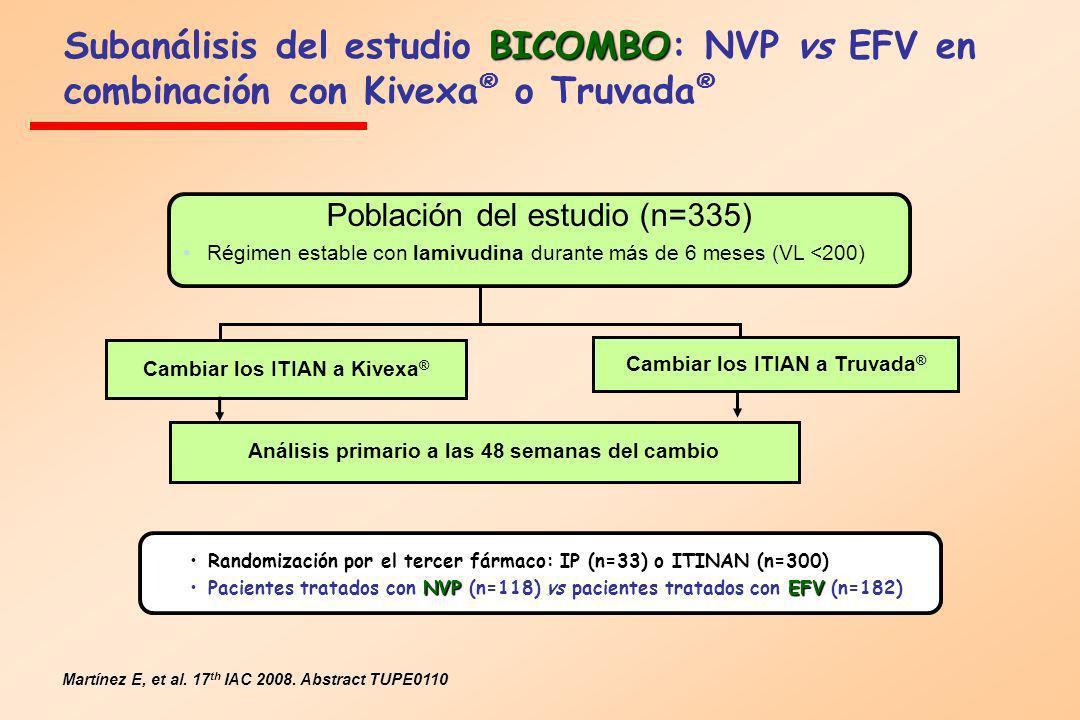Subanálisis del estudio BICOMBO: NVP vs EFV en combinación con Kivexa® o Truvada®