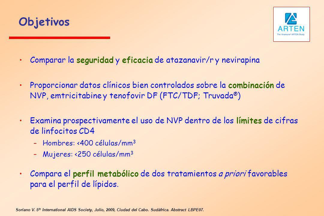 Objetivos Comparar la seguridad y eficacia de atazanavir/r y nevirapina.
