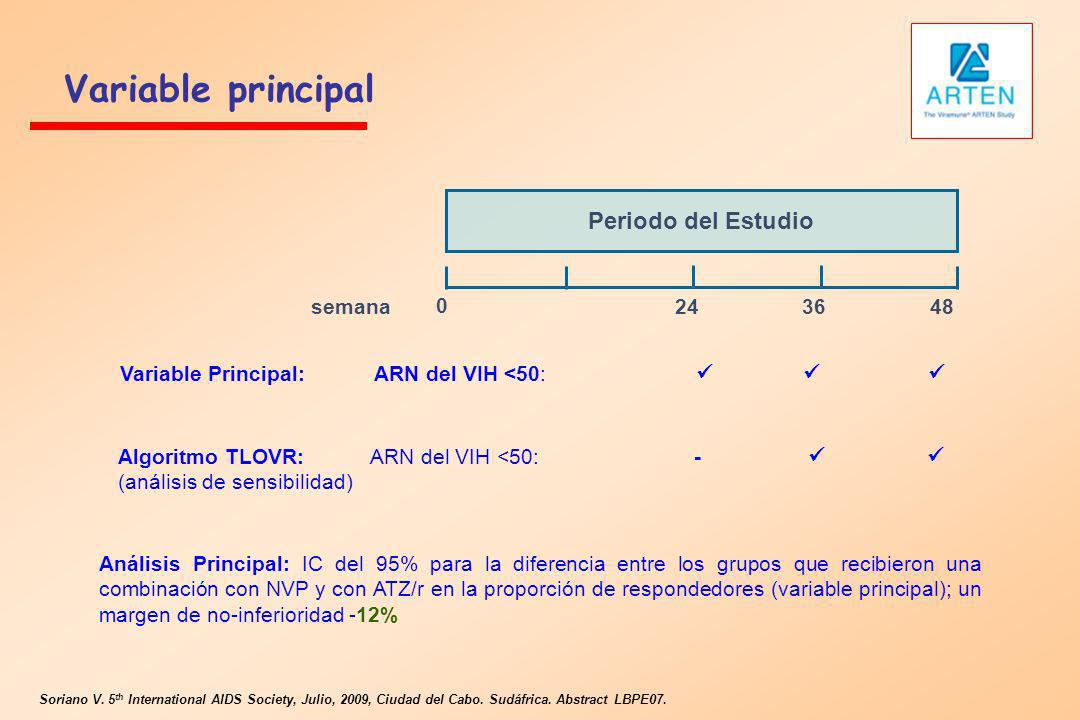Variable principal Periodo del Estudio semana