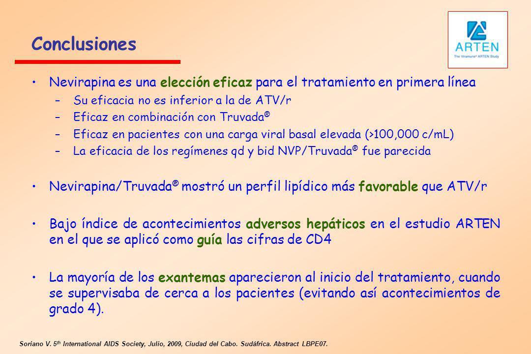 Conclusiones Nevirapina es una elección eficaz para el tratamiento en primera línea. Su eficacia no es inferior a la de ATV/r.