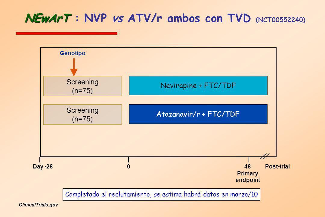 NEwArT : NVP vs ATV/r ambos con TVD (NCT00552240)