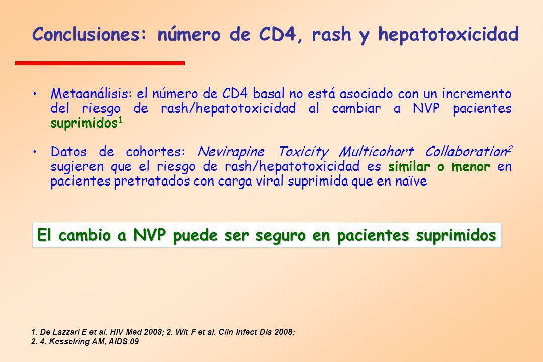 Conclusiones: número de CD4, rash y hepatotoxicidad