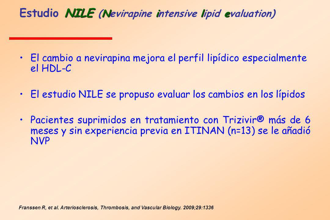 Estudio NILE (Nevirapine intensive lipid evaluation)