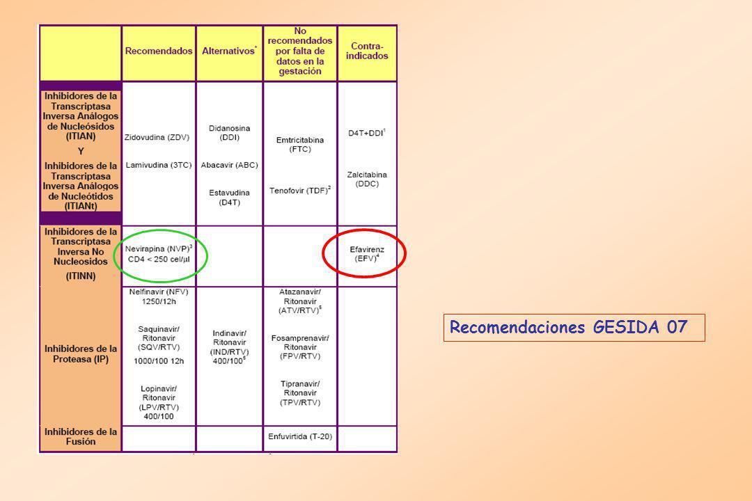 Recomendaciones GESIDA 07