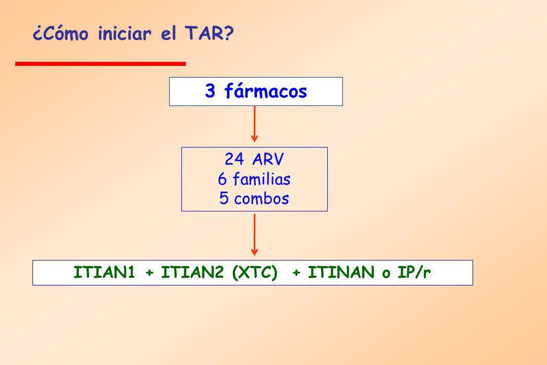 ITIAN1 + ITIAN2 (XTC) + ITINAN o IP/r