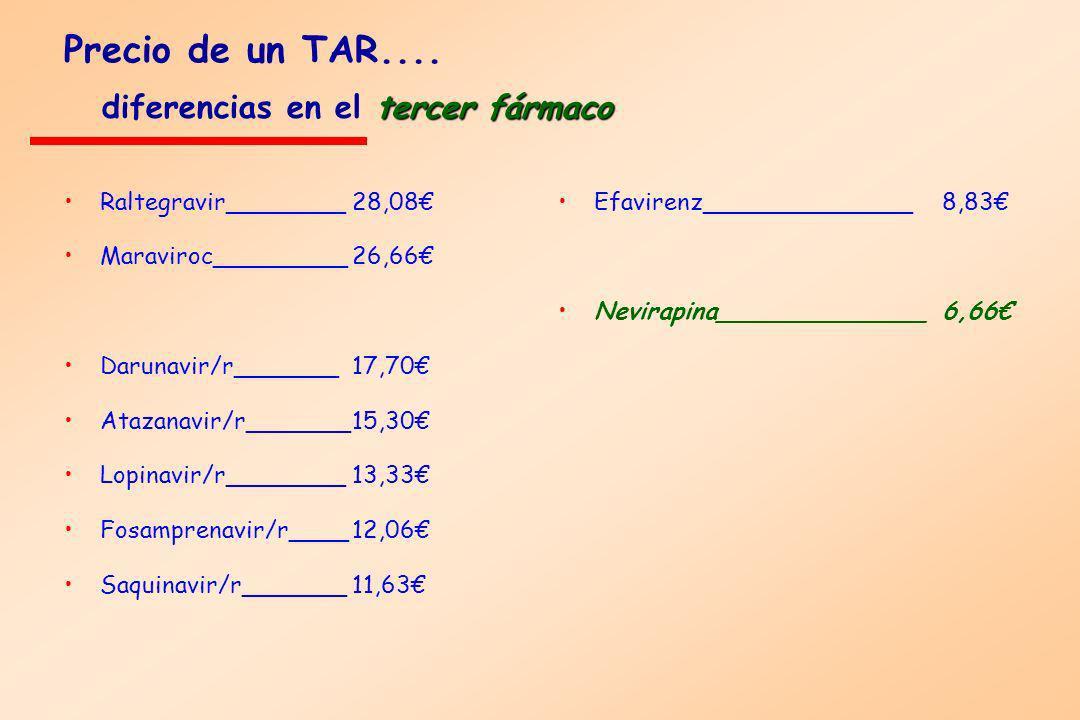 Precio de un TAR.... diferencias en el tercer fármaco