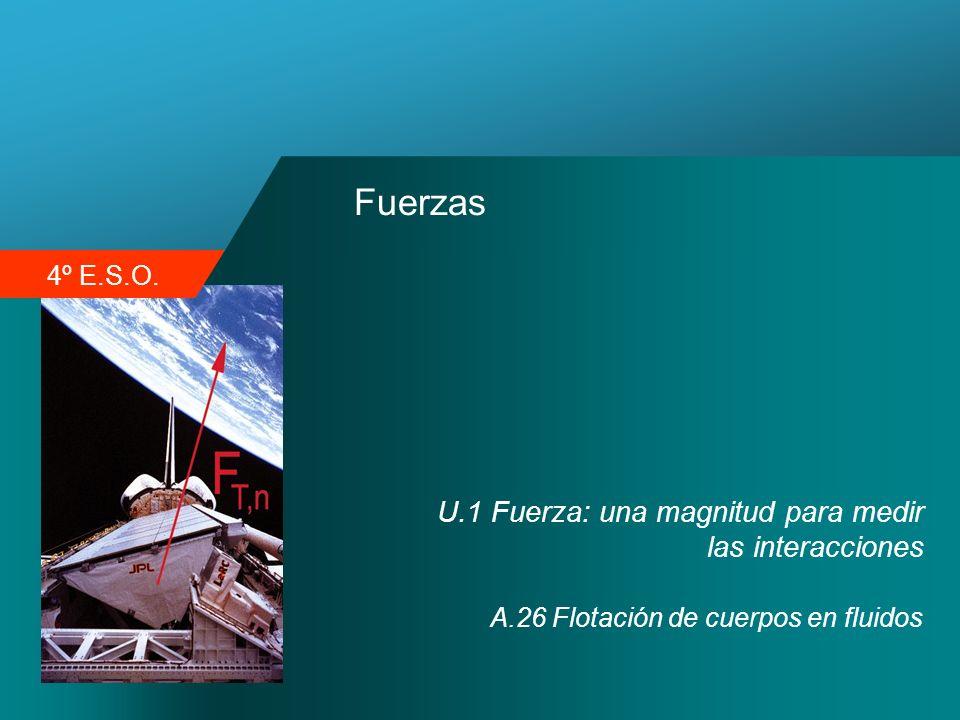 Fuerzas U.1 Fuerza: una magnitud para medir las interacciones