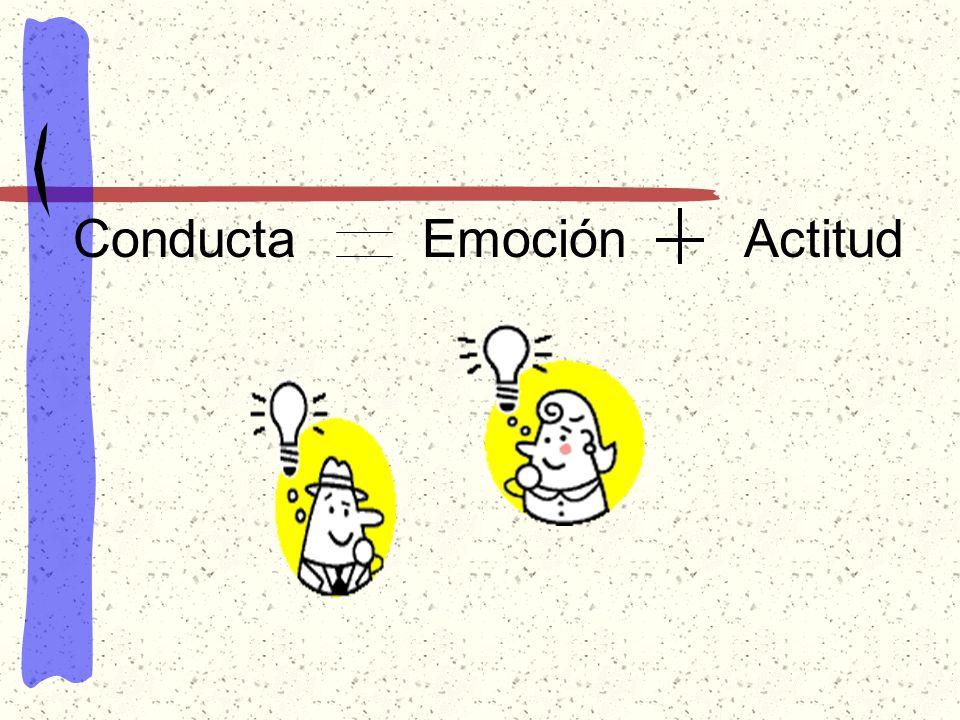 Conducta Emoción Actitud