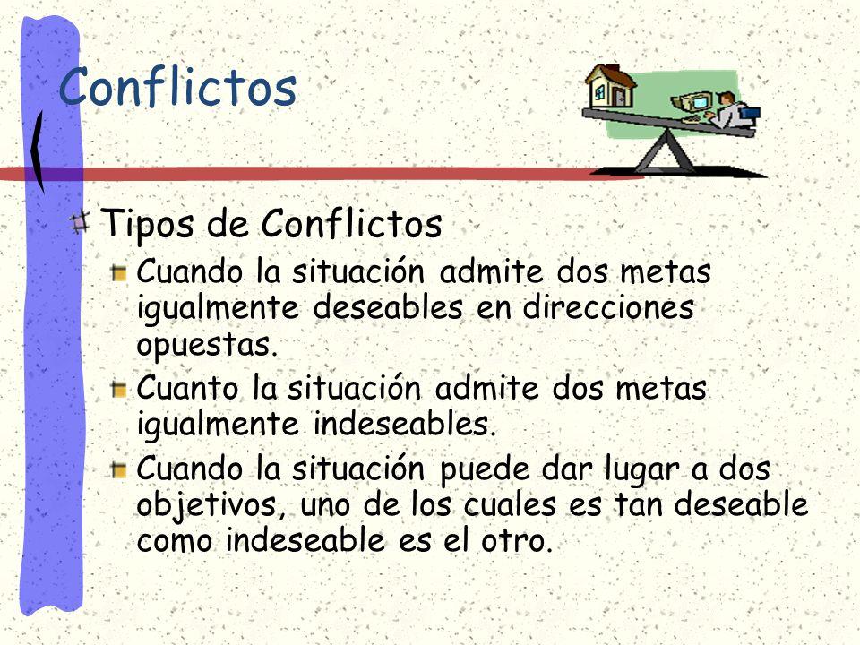 Conflictos Tipos de Conflictos