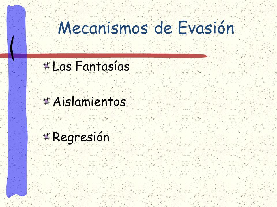 Mecanismos de Evasión Las Fantasías Aislamientos Regresión