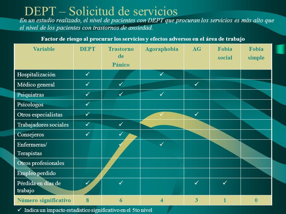 DEPT – Solicitud de servicios