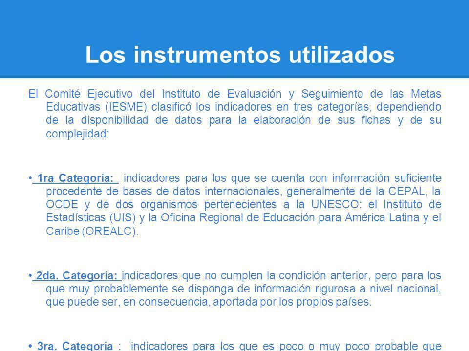Los instrumentos utilizados