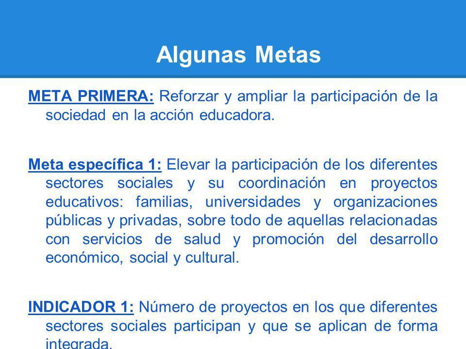 Algunas Metas META PRIMERA: Reforzar y ampliar la participación de la sociedad en la acción educadora.