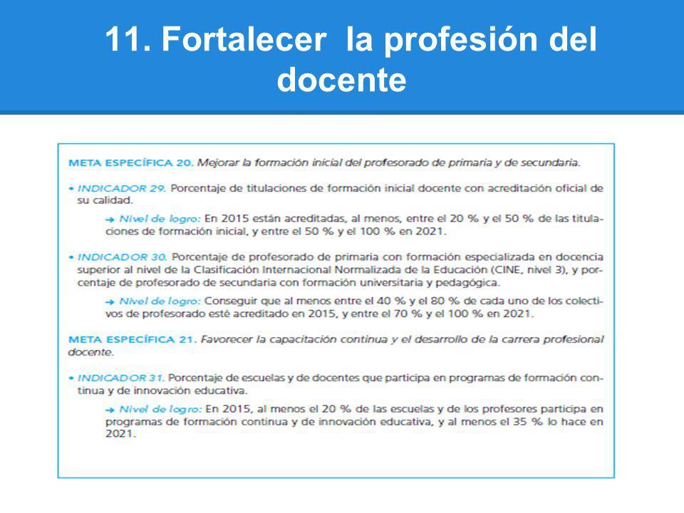 11. Fortalecer la profesión del docente