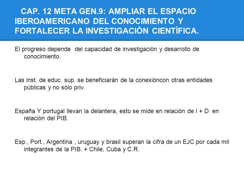 CAP. 12 META GEN.9: AMPLIAR EL ESPACIO IBEROAMERICANO DEL CONOCIMIENTO Y FORTALECER LA INVESTIGACIÒN CIENTÌFICA.