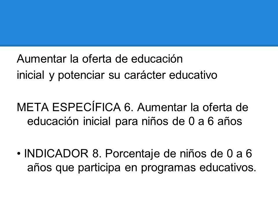 Aumentar la oferta de educación
