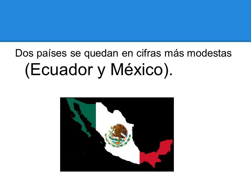 Dos países se quedan en cifras más modestas (Ecuador y México).