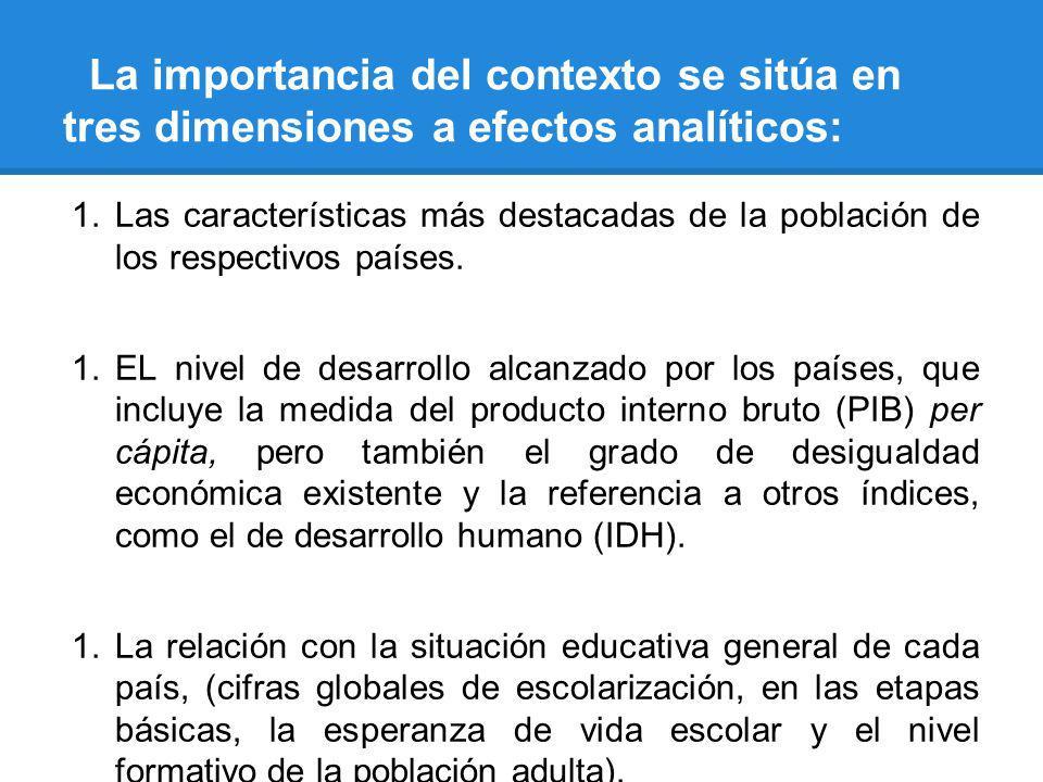 La importancia del contexto se sitúa en tres dimensiones a efectos analíticos: