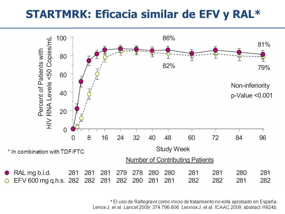 STARTMRK: Eficacia similar de EFV y RAL*