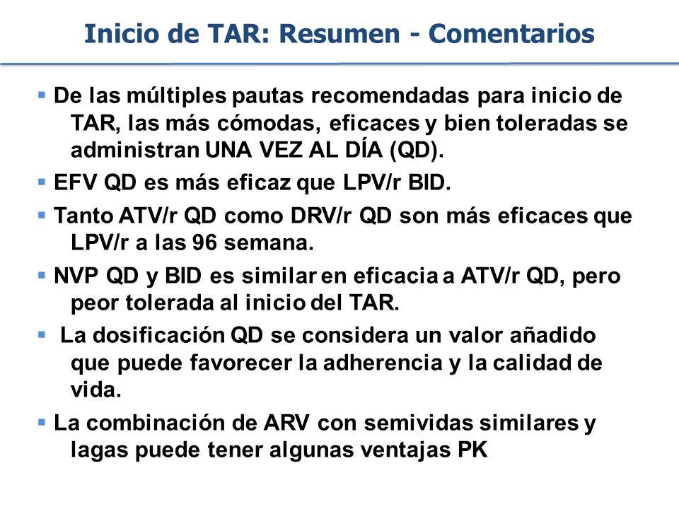 Inicio de TAR: Resumen - Comentarios