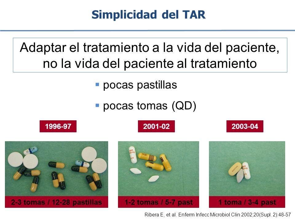 Simplicidad del TAR Adaptar el tratamiento a la vida del paciente, no la vida del paciente al tratamiento.