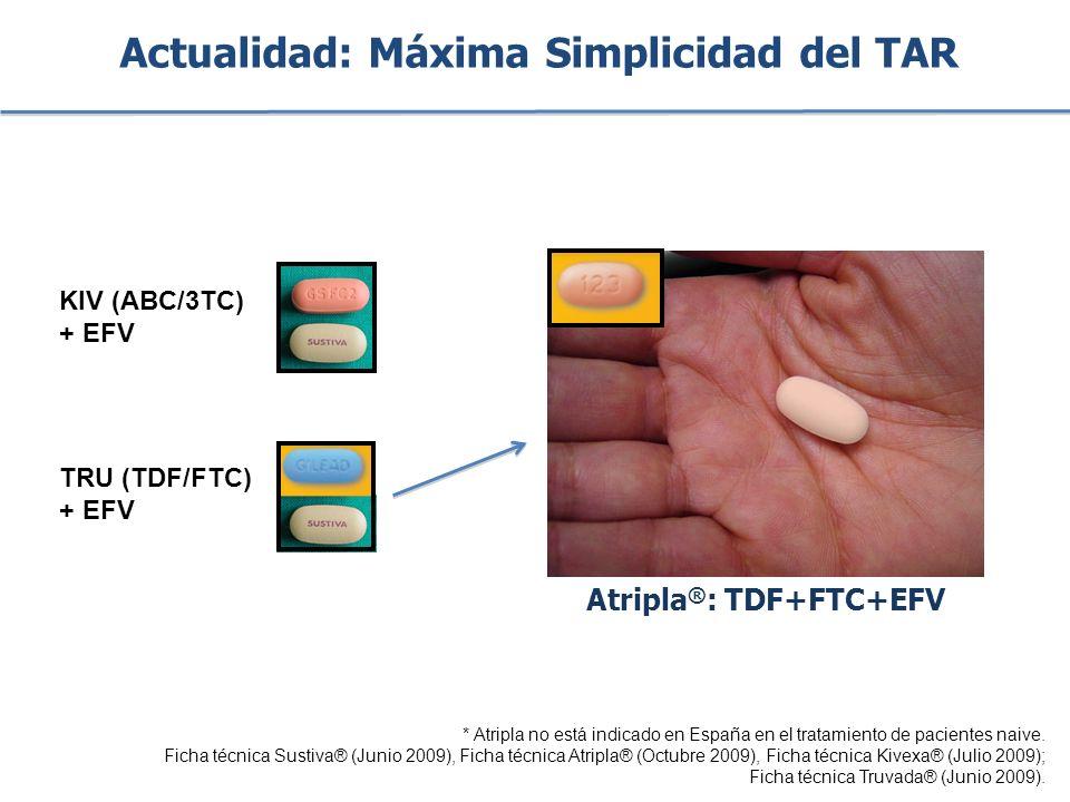 Actualidad: Máxima Simplicidad del TAR Atripla®: TDF+FTC+EFV