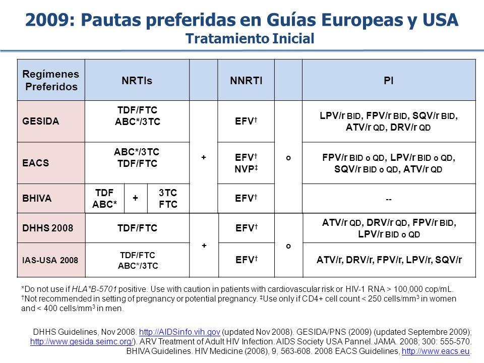 2009: Pautas preferidas en Guías Europeas y USA
