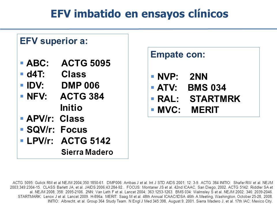 EFV imbatido en ensayos clínicos