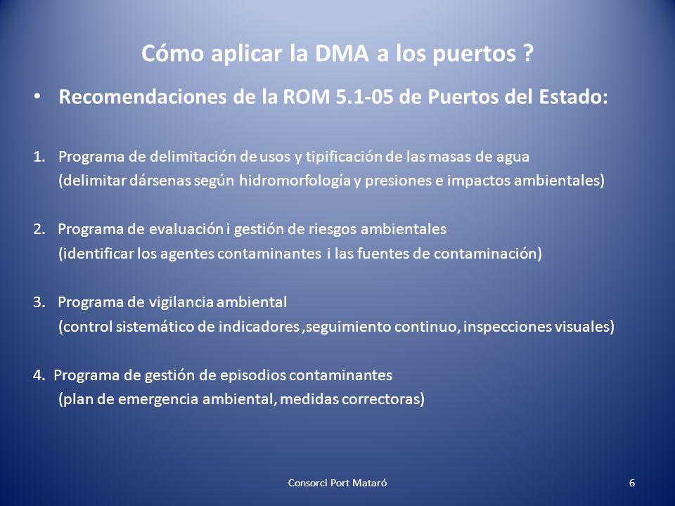 Cómo aplicar la DMA a los puertos