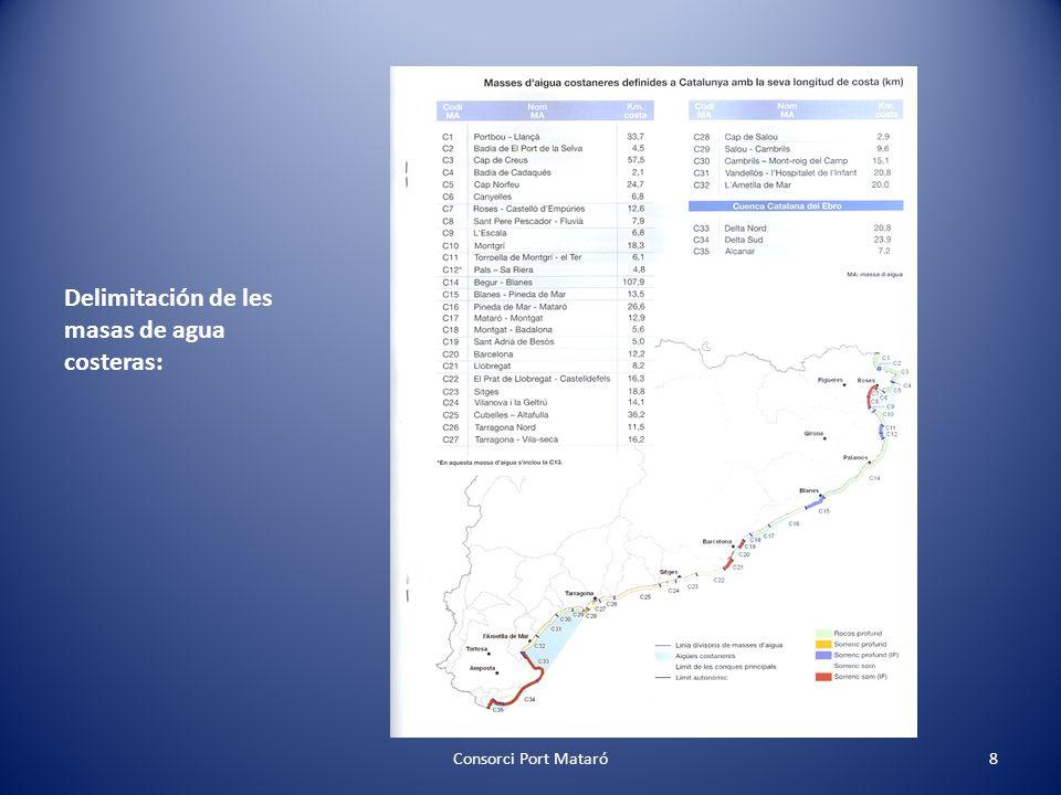 Delimitación de les masas de agua costeras: