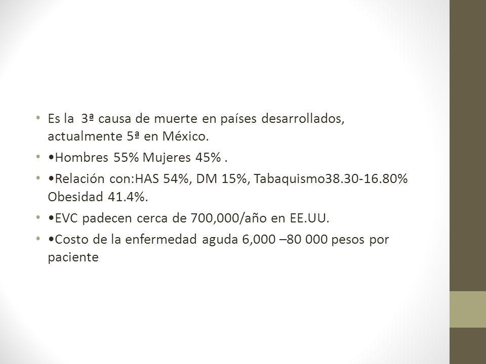 Es la 3ª causa de muerte en países desarrollados, actualmente 5ª en México.