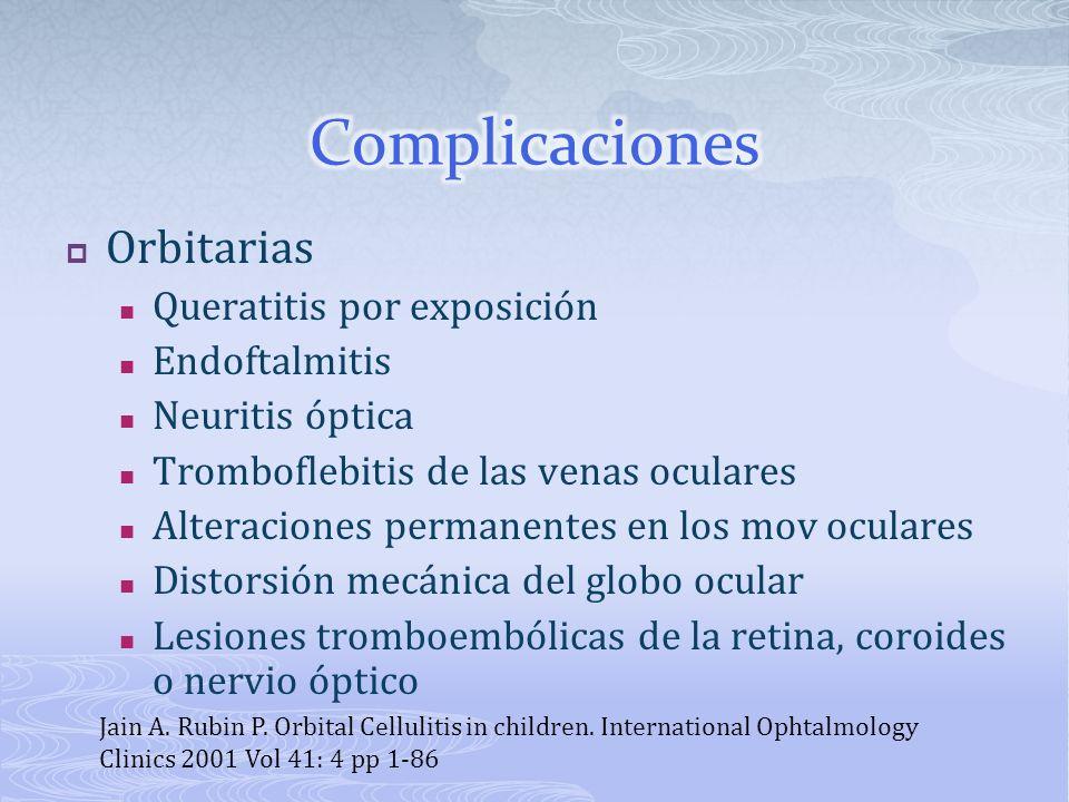 Complicaciones Orbitarias Queratitis por exposición Endoftalmitis