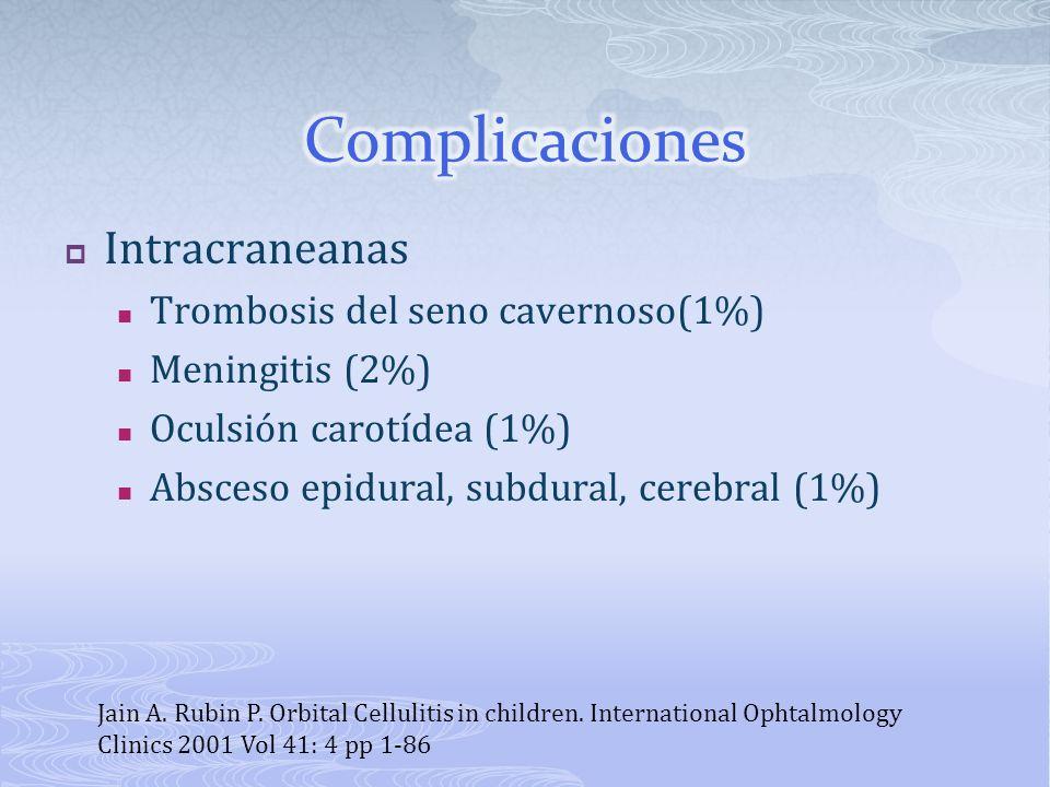 Complicaciones Intracraneanas Trombosis del seno cavernoso(1%)