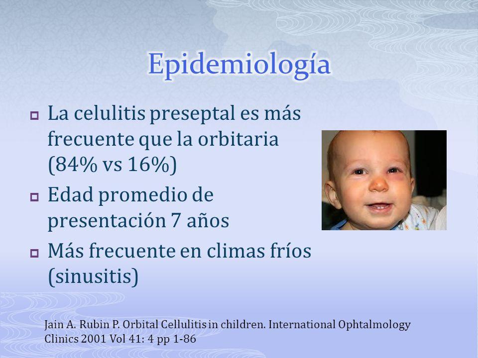 Epidemiología La celulitis preseptal es más frecuente que la orbitaria (84% vs 16%) Edad promedio de presentación 7 años.