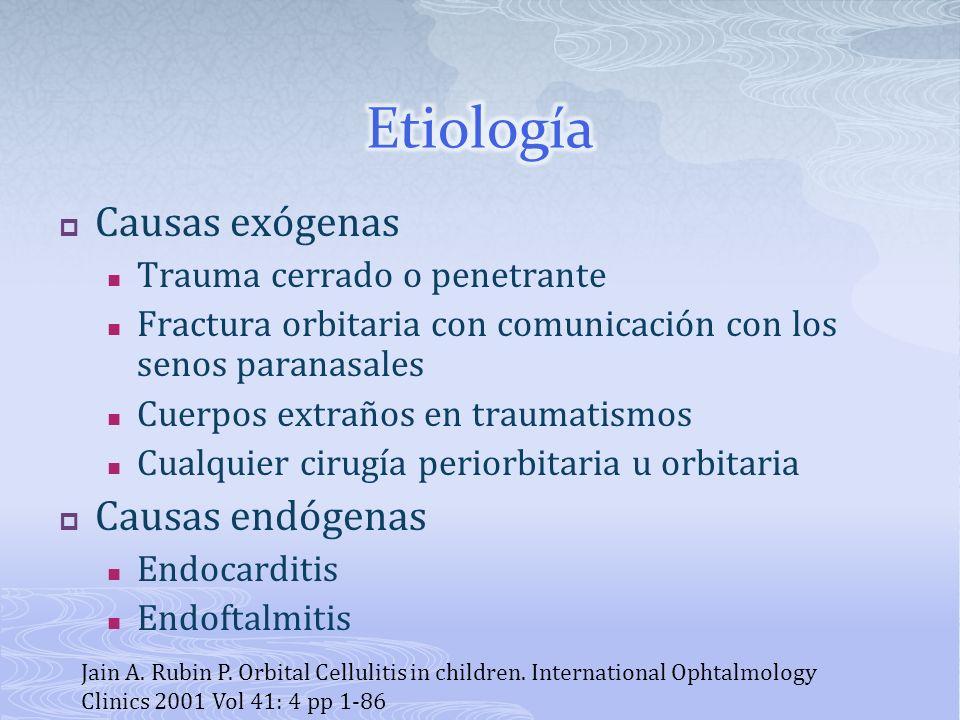 Etiología Causas exógenas Causas endógenas Trauma cerrado o penetrante