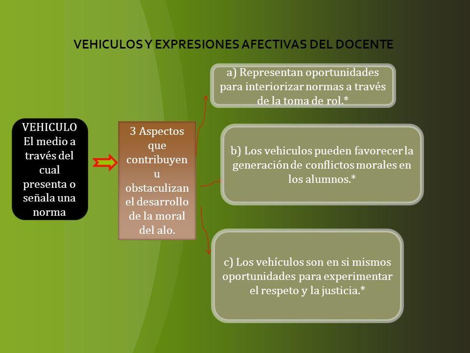 VEHICULOS Y EXPRESIONES AFECTIVAS DEL DOCENTE