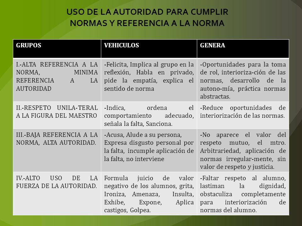 USO DE LA AUTORIDAD PARA CUMPLIR NORMAS Y REFERENCIA A LA NORMA