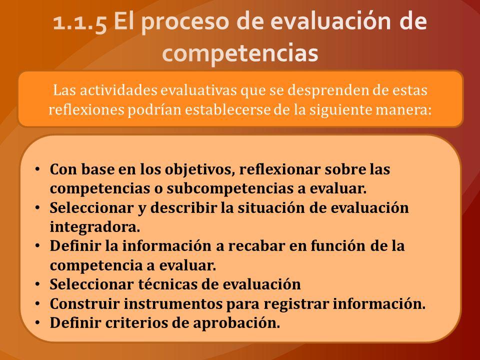 1.1.5 El proceso de evaluación de competencias