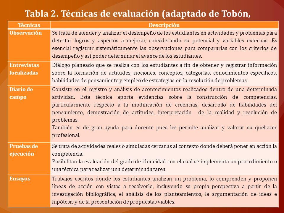 Tabla 2. Técnicas de evaluación (adaptado de Tobón, 2005)