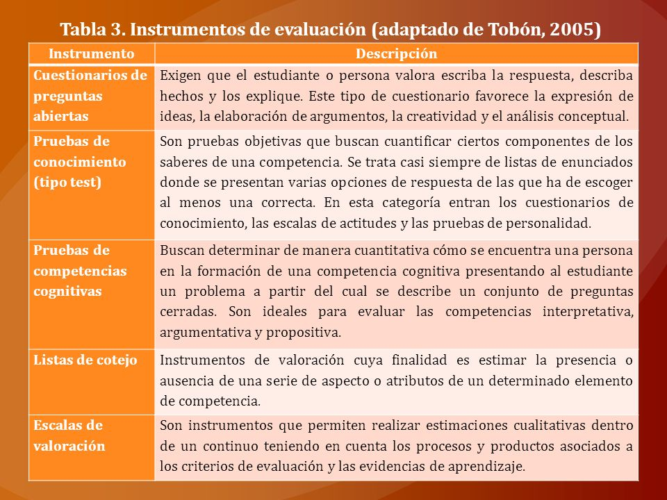 Tabla 3. Instrumentos de evaluación (adaptado de Tobón, 2005)
