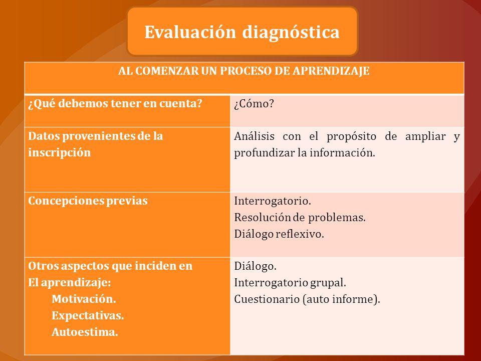 Evaluación diagnóstica AL COMENZAR UN PROCESO DE APRENDIZAJE